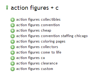 Action Figures - Ubersuggest Results