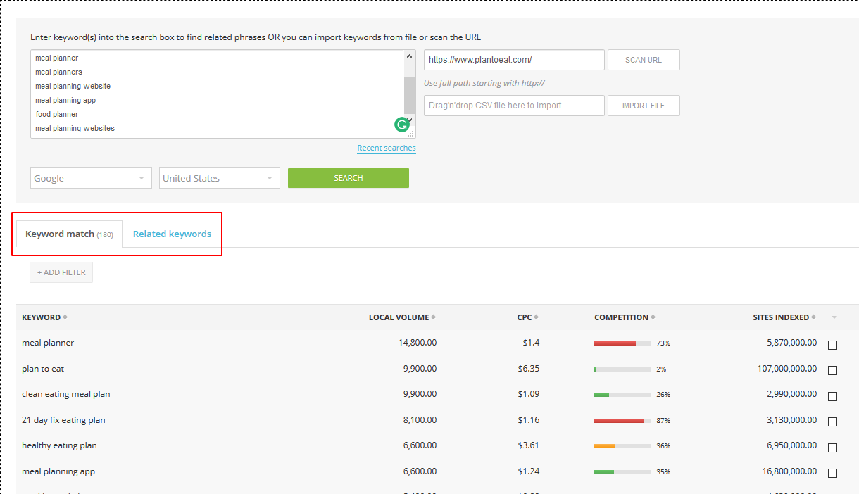 Using AffiloTools to get keyword suggestions based on a competitor's keywords