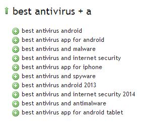 Best Antivirus - Ubersuggest Results