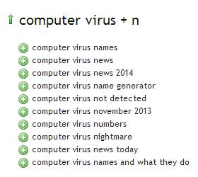 Computer Virus - Ubersuggest Results