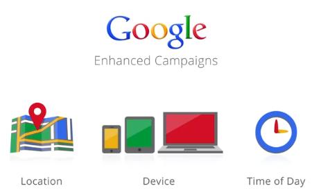 enhanced campaigns