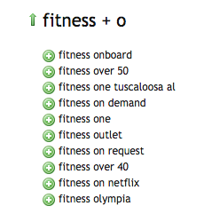 Fitness - Ubersuggest Results O