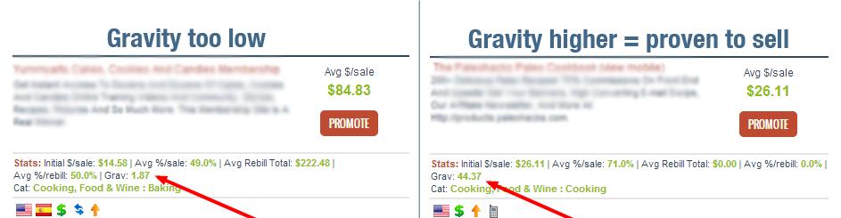 Clickbank Gravity