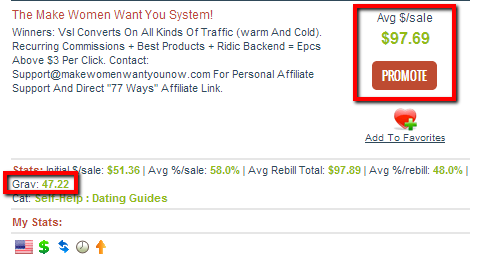 Make Women Want You System - ClickBank