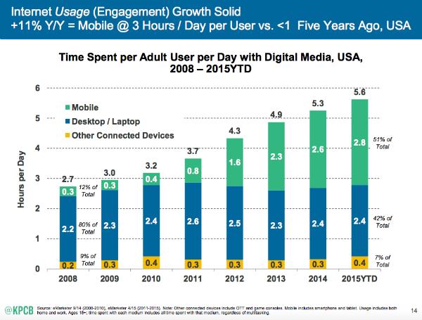 mobile digital media