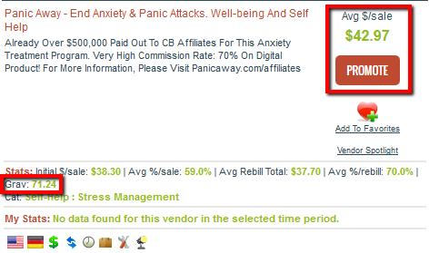 Panic Away - ClickBank