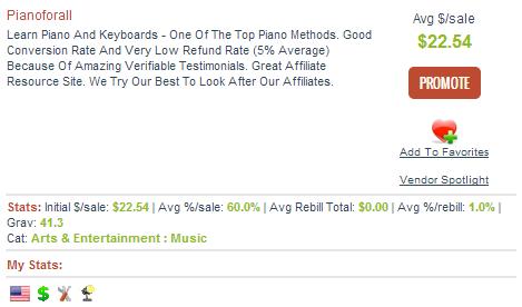 PianoForAllAffiliate Program