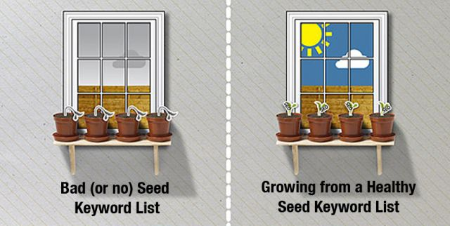 The importance of seed keywords