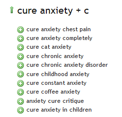 Ubersuggest Cure Anxiety Results C