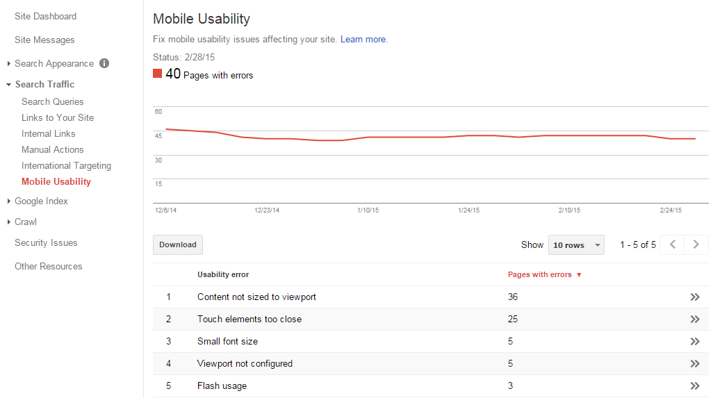 Webmaster Tools Mobile Friendly Test