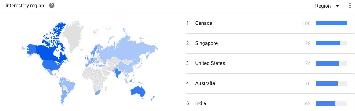 Yoga - Google Trends Region