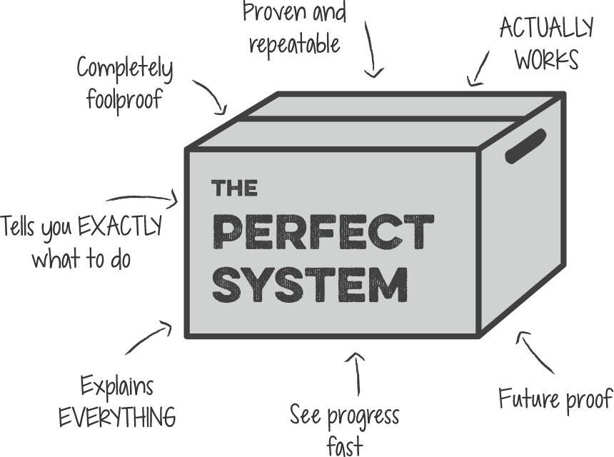 The foolproof system that made it all possible...