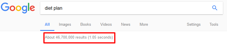 "Google SERPs for ""Diet Plan"""