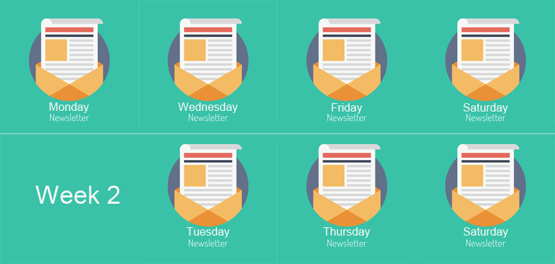 drip feed newsletters