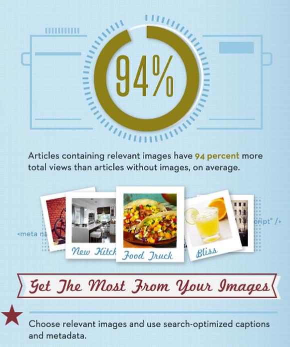 Jeff Bullas Infographic