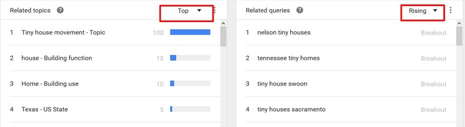 Google Trends Tiny Houses