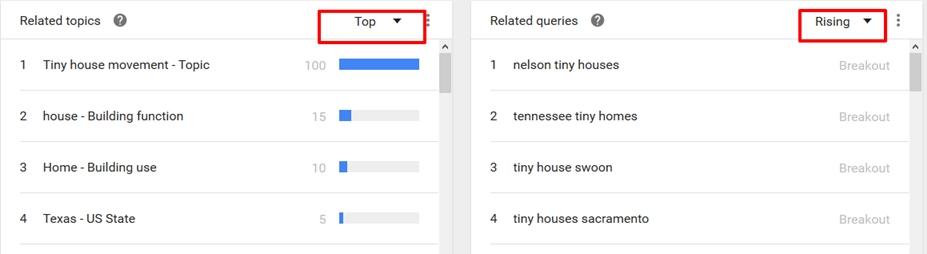 Google Trends Tiny Houses