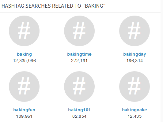 "Websta results for ""Baking"""