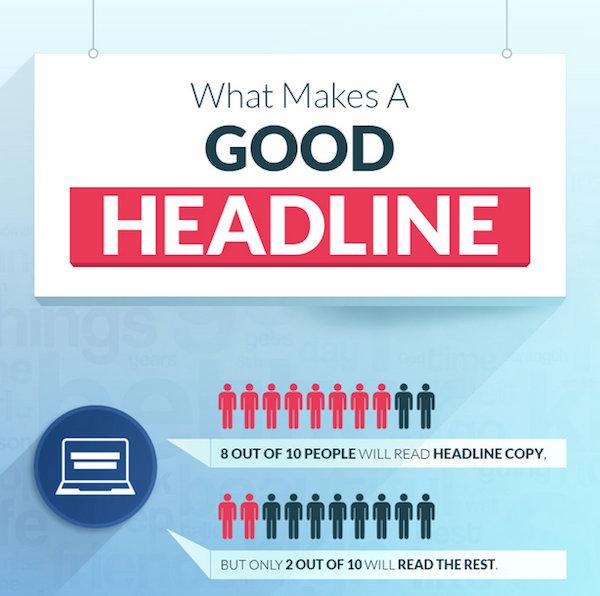 writing headlines