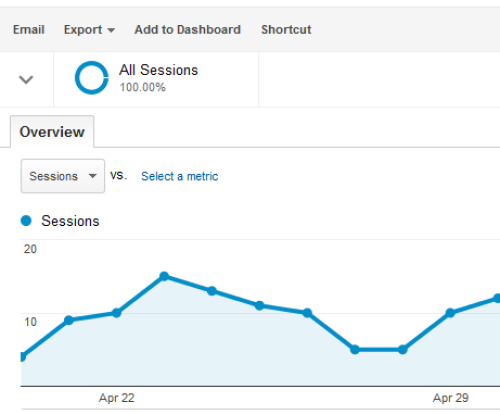 The World of Web Analytics Tools: Why it's OK to Look Beyond Google
