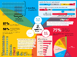 How To Create An Infographic And Gain Quality Backlinks