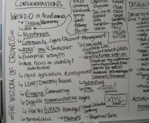 My Whiteboard Video Session