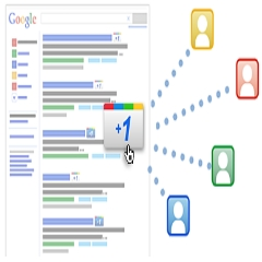 Google Plus One - How will it impact SEO?