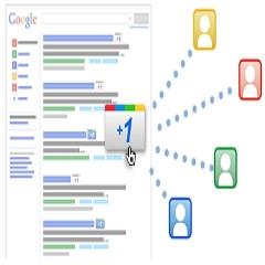 Google Plus One - How will it impact SEO?