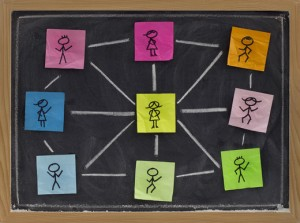 Five Ways to Leverage People Power in Your Marketing