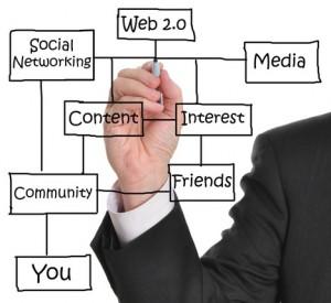 Unleash the Beast - Web 2.0 Secrets Revealed